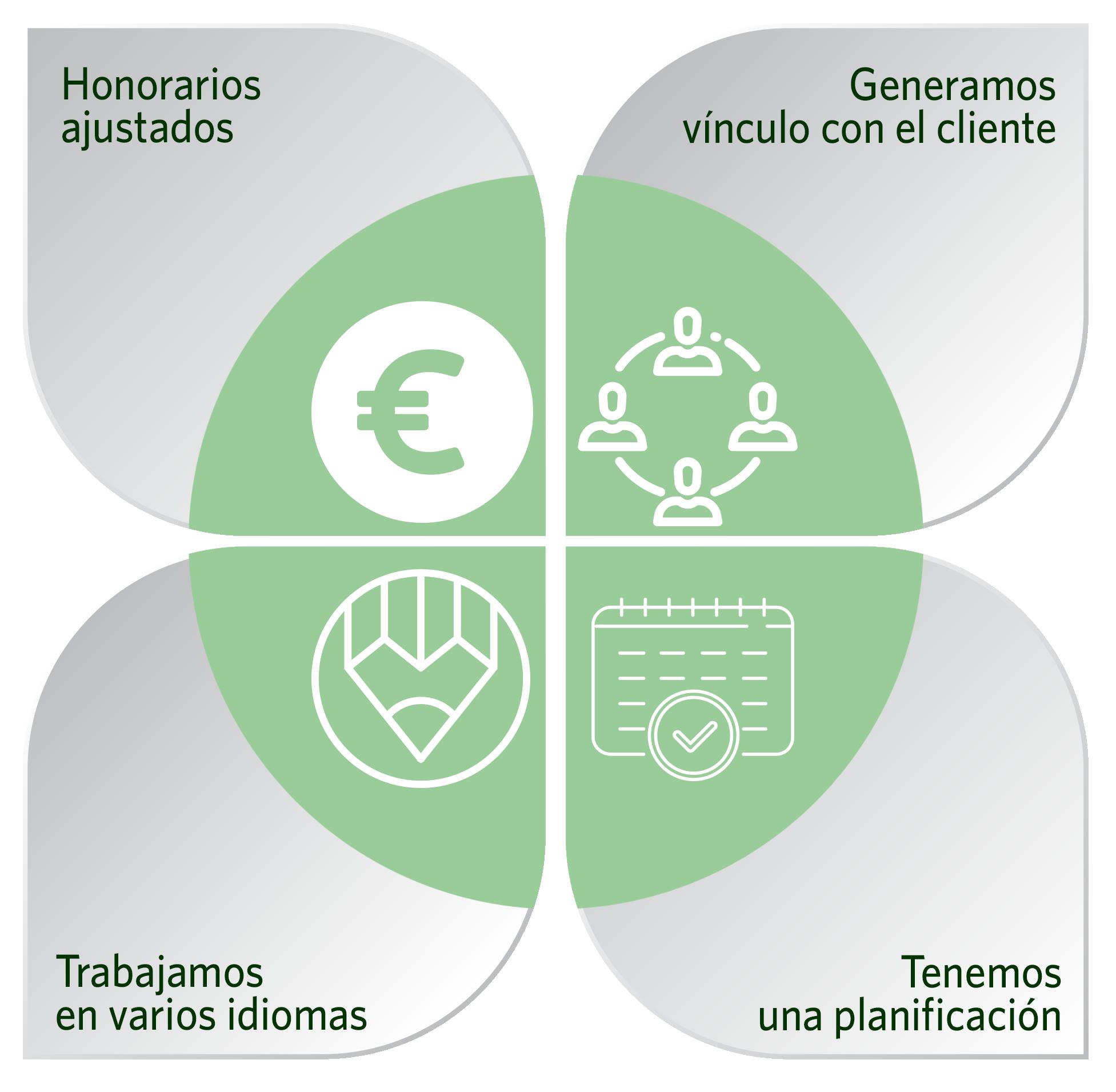 Abogados directivos en Madrid